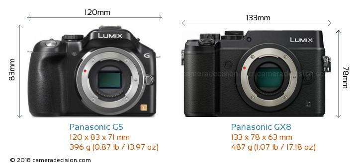 Panasonic G5 vs Panasonic GX8 Camera Size Comparison - Front View