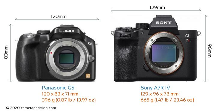 Panasonic G5 vs Sony A7R IV Camera Size Comparison - Front View