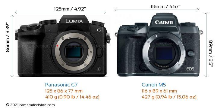 Panasonic G7 vs Canon M5 Camera Size Comparison - Front View