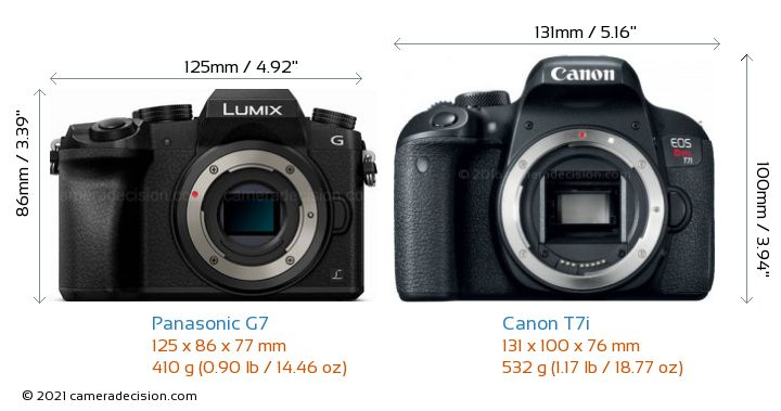 Panasonic G7 vs Canon T7i Camera Size Comparison - Front View
