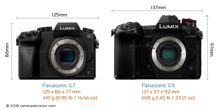 Panasonic G7 vs Panasonic G9 Camera Size Comparison - Front View