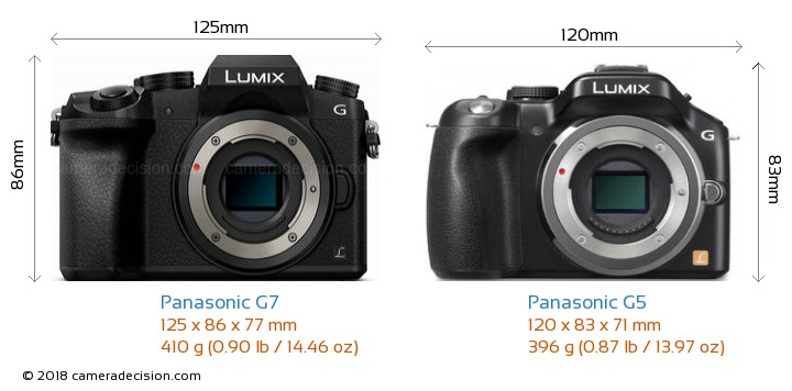 Panasonic G7 vs Panasonic G5 Camera Size Comparison - Front View