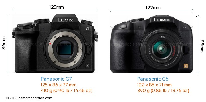 Panasonic G7 vs Panasonic G6 Camera Size Comparison - Front View