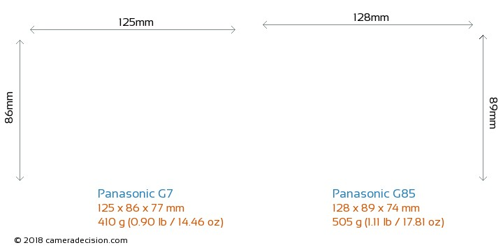Panasonic G7 vs Panasonic G85 Camera Size Comparison - Front View