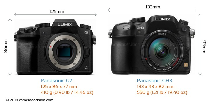 Panasonic G7 vs Panasonic GH3 Camera Size Comparison - Front View