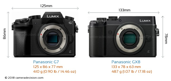 Panasonic G7 vs Panasonic GX8 Camera Size Comparison - Front View