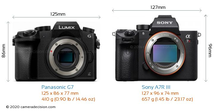 Panasonic G7 vs Sony A7R III Camera Size Comparison - Front View
