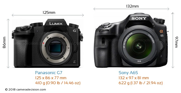 Panasonic G7 vs Sony A65 Camera Size Comparison - Front View