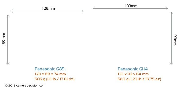 Panasonic G85 vs Panasonic GH4 Camera Size Comparison - Front View