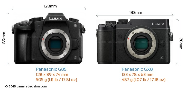 Panasonic G85 vs Panasonic GX8 Camera Size Comparison - Front View