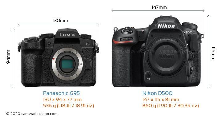 Panasonic G95 vs Nikon D500 Camera Size Comparison - Front View