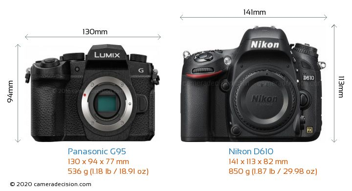 Panasonic G95 vs Nikon D610 Camera Size Comparison - Front View