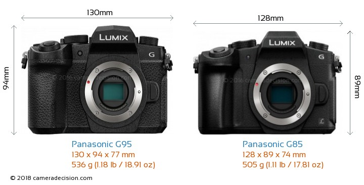 Panasonic G95 vs Panasonic G85 Camera Size Comparison - Front View