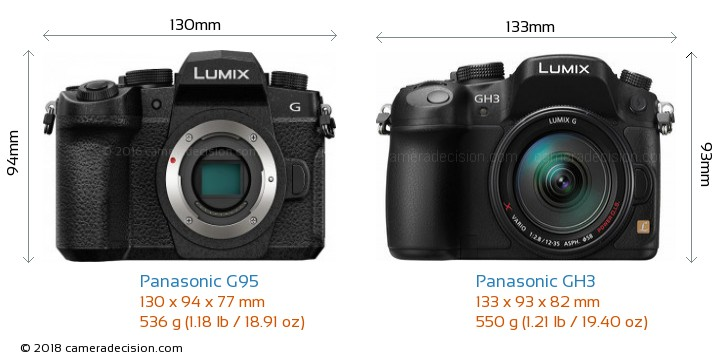 Panasonic G95 vs Panasonic GH3 Camera Size Comparison - Front View