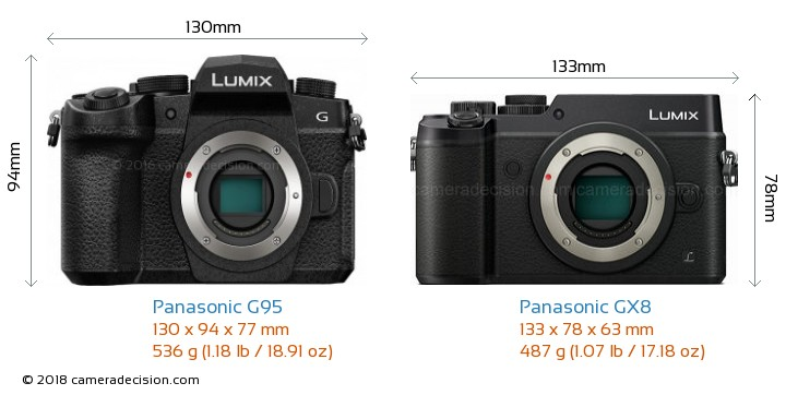 Panasonic G95 vs Panasonic GX8 Camera Size Comparison - Front View