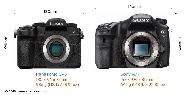 Panasonic G95 vs Sony A77 II Camera Size Comparison - Front View