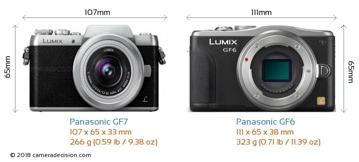 Panasonic GF7 vs Panasonic GF6 Camera Size Comparison - Front View