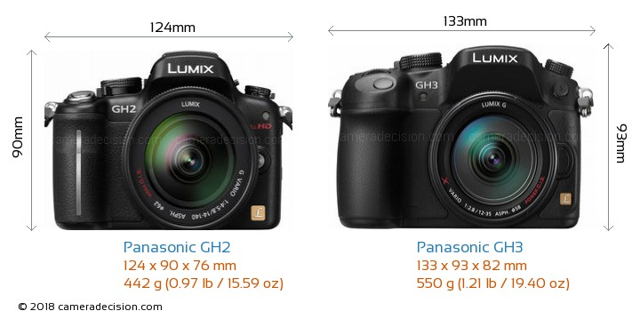 Panasonic GH2 vs Panasonic GH3 Camera Size Comparison - Front View