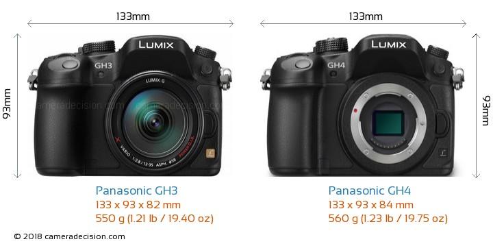 Panasonic GH3 vs Panasonic GH4 Camera Size Comparison - Front View
