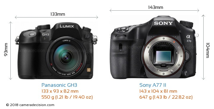 Panasonic GH3 vs Sony A77 II Camera Size Comparison - Front View