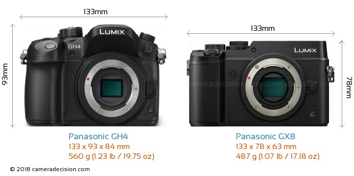 Panasonic GH4 vs Panasonic GX8 Camera Size Comparison - Front View