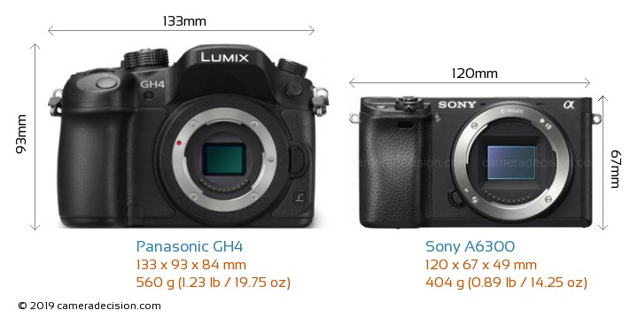 Panasonic GH4 vs Sony A6300 Camera Size Comparison - Front View