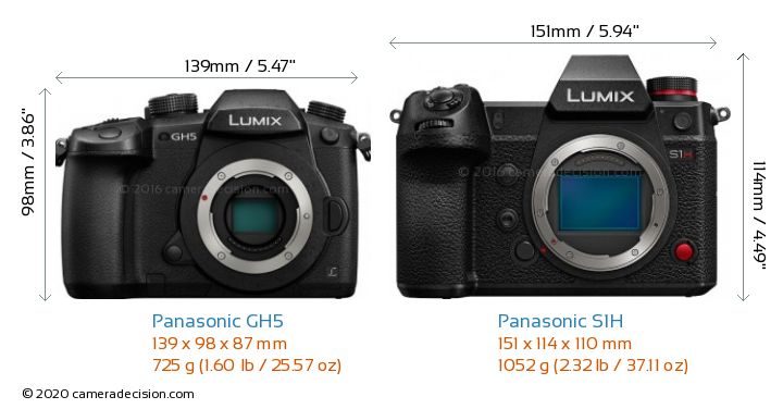 Panasonic GH5 vs Panasonic S1H Camera Size Comparison - Front View