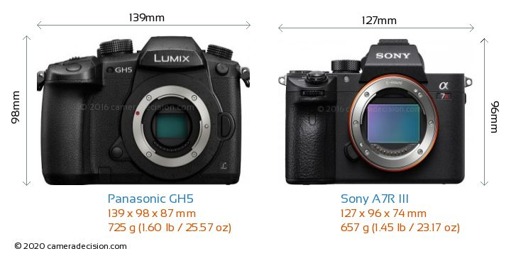 Panasonic GH5 vs Sony A7R III Camera Size Comparison - Front View