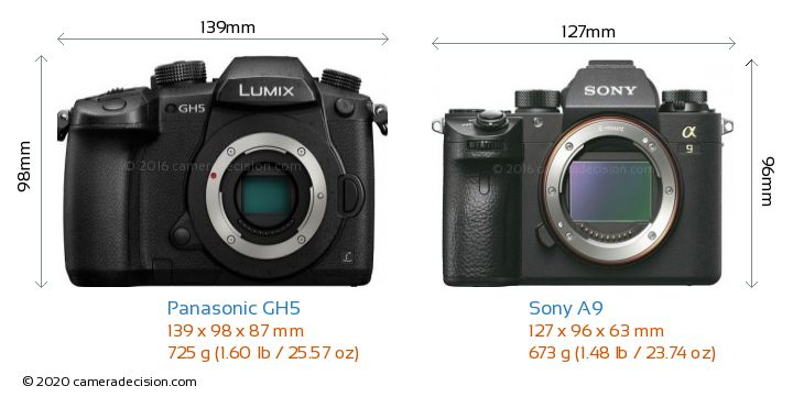 Panasonic GH5 vs Sony A9 Camera Size Comparison - Front View