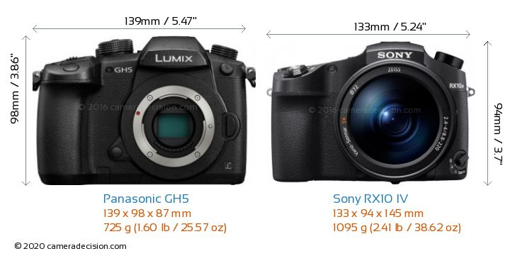Panasonic GH5 vs Sony RX10 IV Camera Size Comparison - Front View