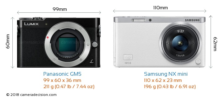 Panasonic GM5 vs Samsung NX mini Camera Size Comparison - Front View