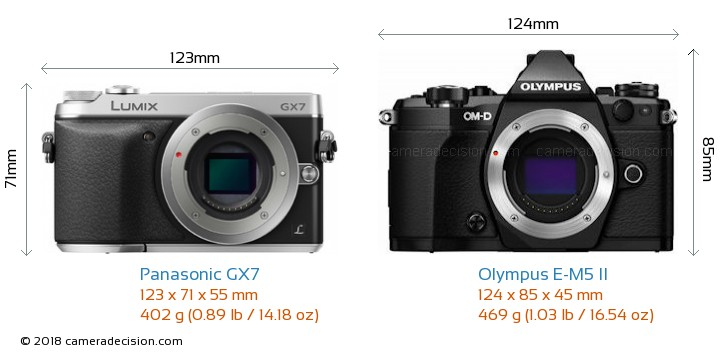 Panasonic GX7 vs Olympus E-M5 II Camera Size Comparison - Front View