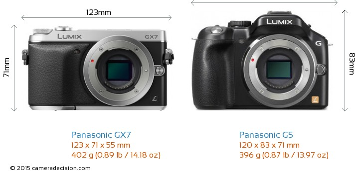 Panasonic GX7 vs Panasonic G5 Camera Size Comparison - Front View