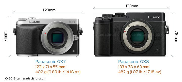 Panasonic GX7 vs Panasonic GX8 Camera Size Comparison - Front View