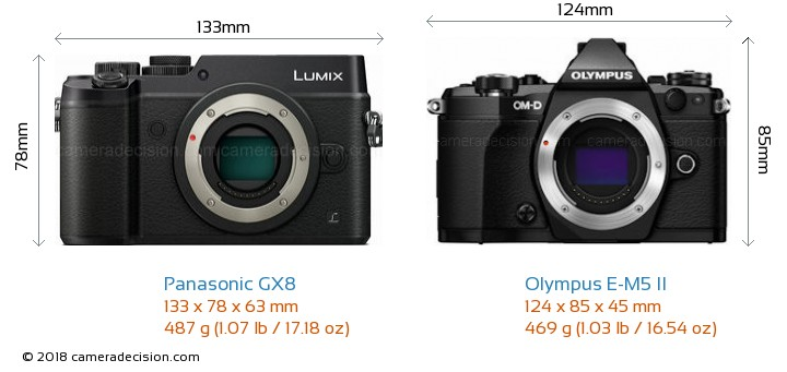 Panasonic GX8 vs Olympus E-M5 II Camera Size Comparison - Front View