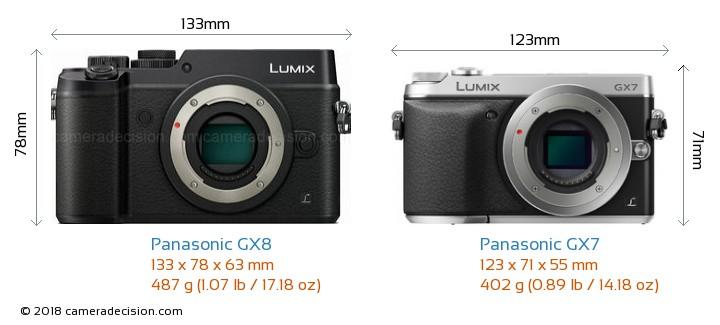 Panasonic GX8 vs Panasonic GX7 Camera Size Comparison - Front View