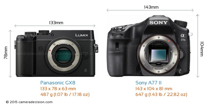 Panasonic GX8 vs Sony A77 II Camera Size Comparison - Front View
