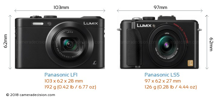 Panasonic LF1 vs Panasonic LS5 Camera Size Comparison - Front View