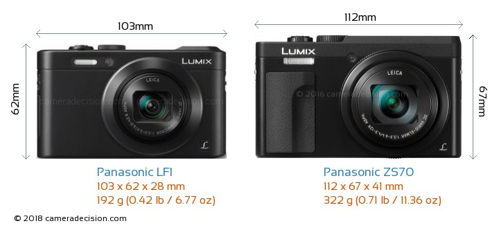 Panasonic LF1 vs Panasonic ZS70 Camera Size Comparison - Front View
