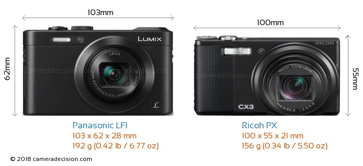 panasonic lumix dmc 2510 manual