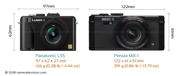 Panasonic LS5 vs Pentax MX-1 Camera Size Comparison - Front View