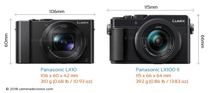 Panasonic LX10 vs Panasonic LX100 II Camera Size Comparison - Front View