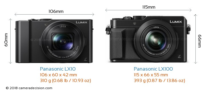 Panasonic LX10 vs Panasonic LX100 Camera Size Comparison - Front View