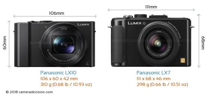 Panasonic LX10 vs Panasonic LX7 Camera Size Comparison - Front View