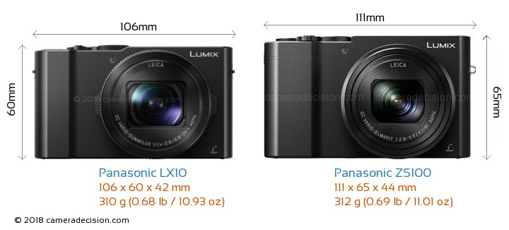 Panasonic LX10 vs Panasonic ZS100 Camera Size Comparison - Front View