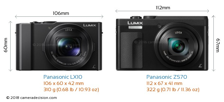Panasonic LX10 vs Panasonic ZS70 Camera Size Comparison - Front View