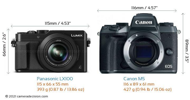Panasonic LX100 vs Canon M5 Camera Size Comparison - Front View