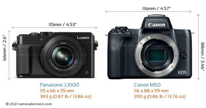 Panasonic LX100 vs Canon M50 Camera Size Comparison - Front View