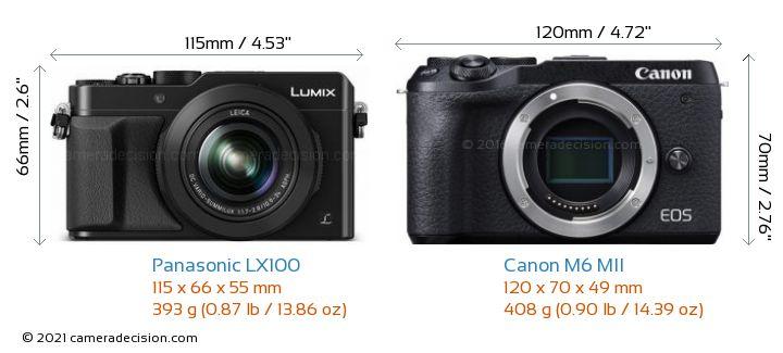Panasonic LX100 vs Canon M6 MII Camera Size Comparison - Front View