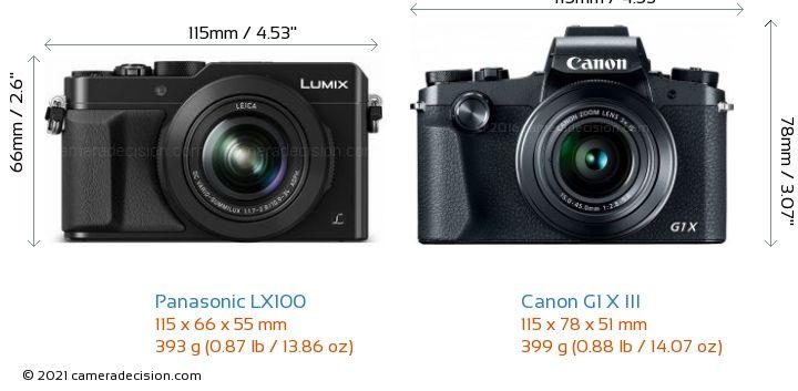 Panasonic LX100 vs Canon G1 X III Camera Size Comparison - Front View